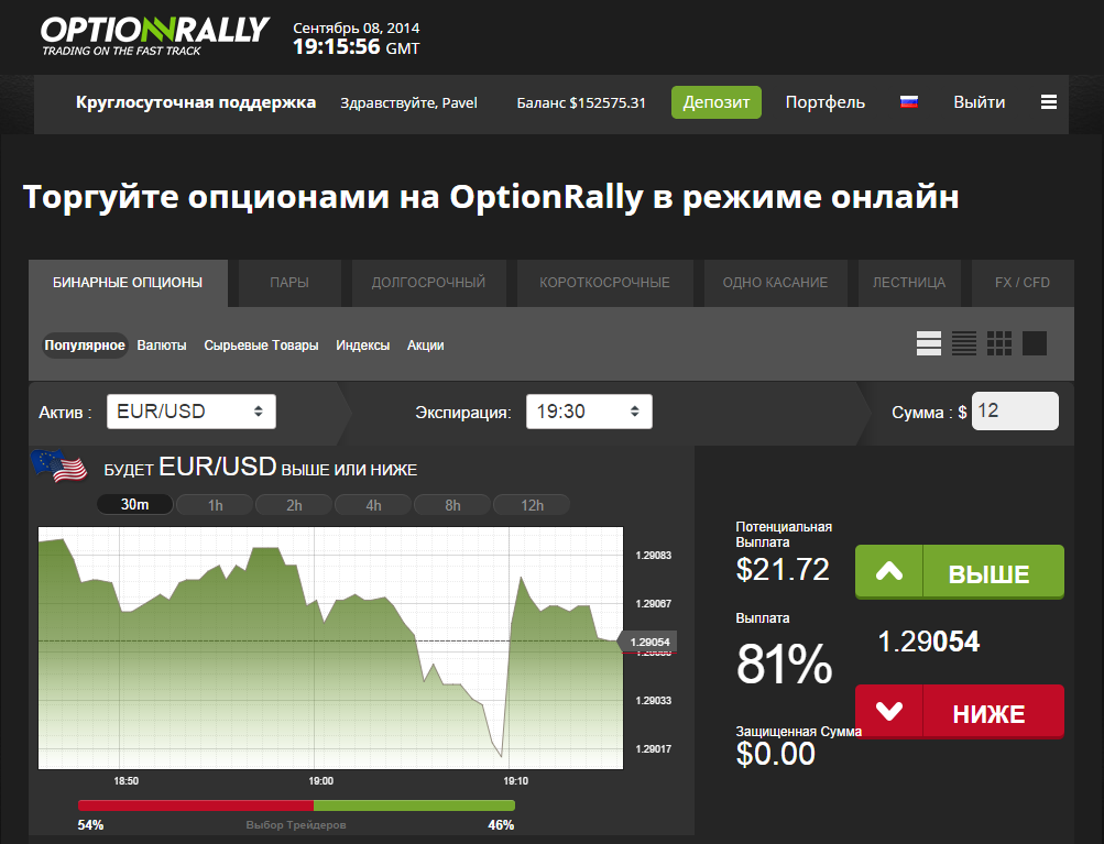 БРОКЕР БИНАРНЫХ ОПЦИОНОВ option rally