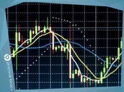 parabolik -indikator