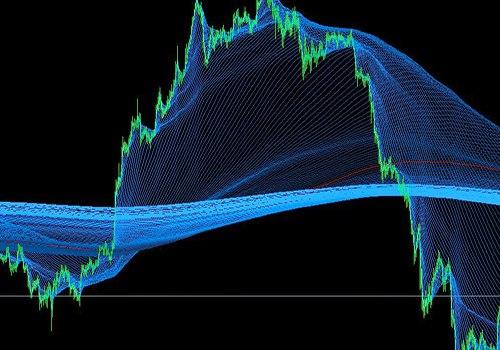 бинарные опционы стратегии индикаторы