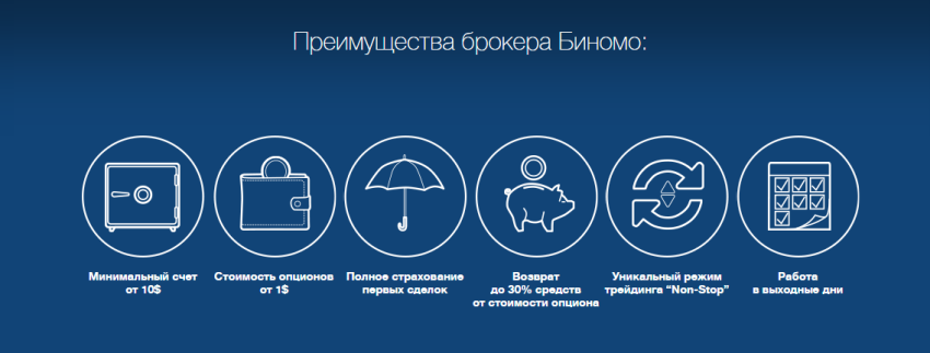 ompaniya-binomo-mezhdu-innovatsiyami-i-loyalnostyu