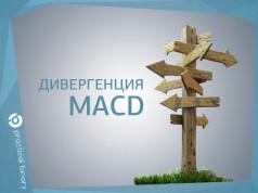 DivergenciyaMACD