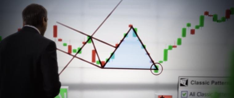 Стратегия Тройное касание трендовой