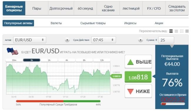 Financial_Markets_Trader