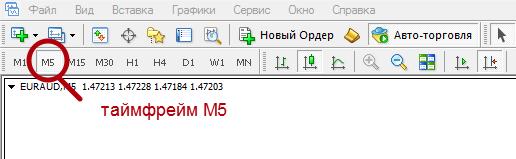 стратегия rsi zagrebay