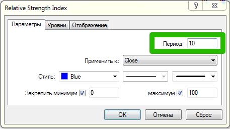 опционная система rsi zagrebay