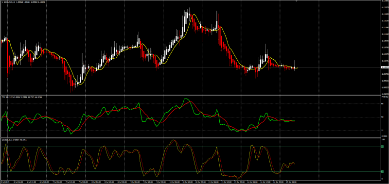 стратегия td index 1