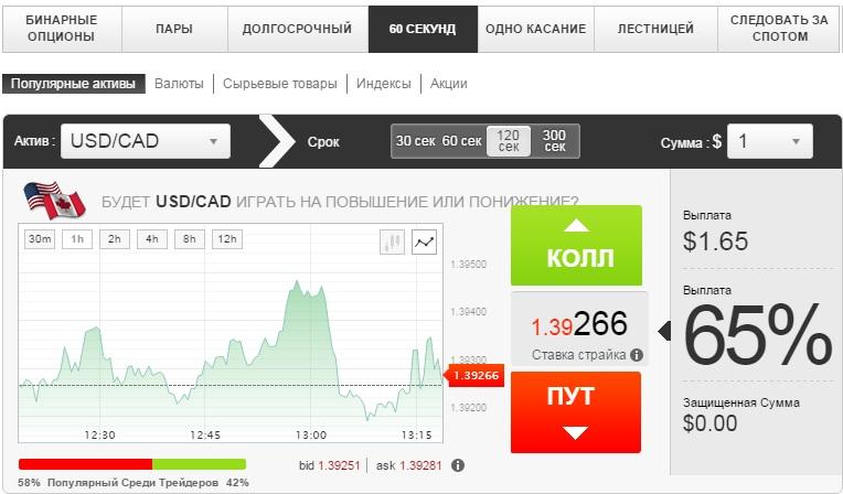 urok-2-vidyi-i-istoriya-optsionov (3)