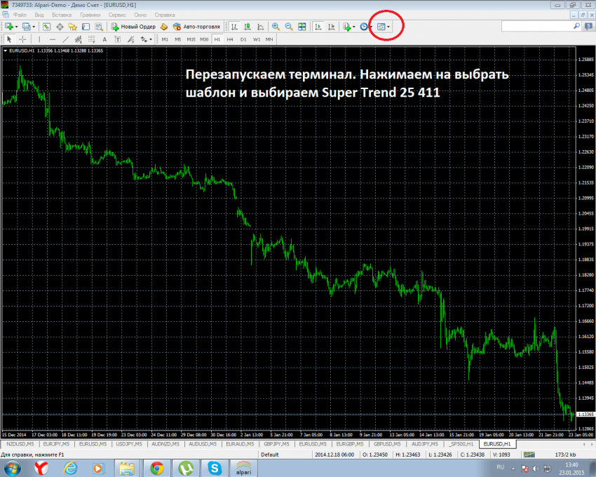 eSignals TrendFilter 2