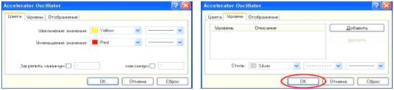 acellerator-oscilator