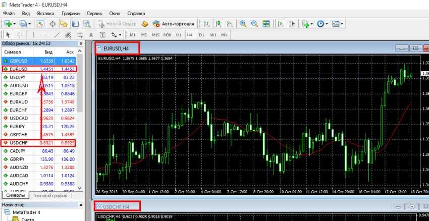 панель обзор рынка mt4