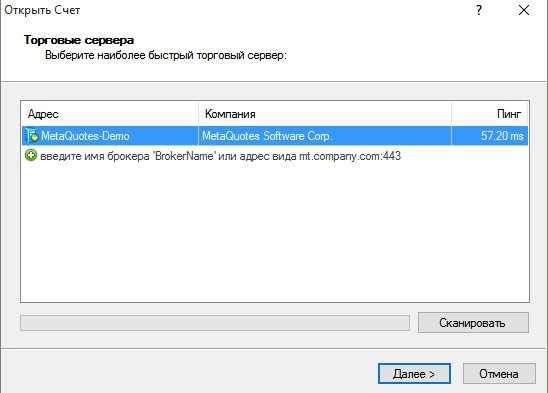 торговые сервера мт4