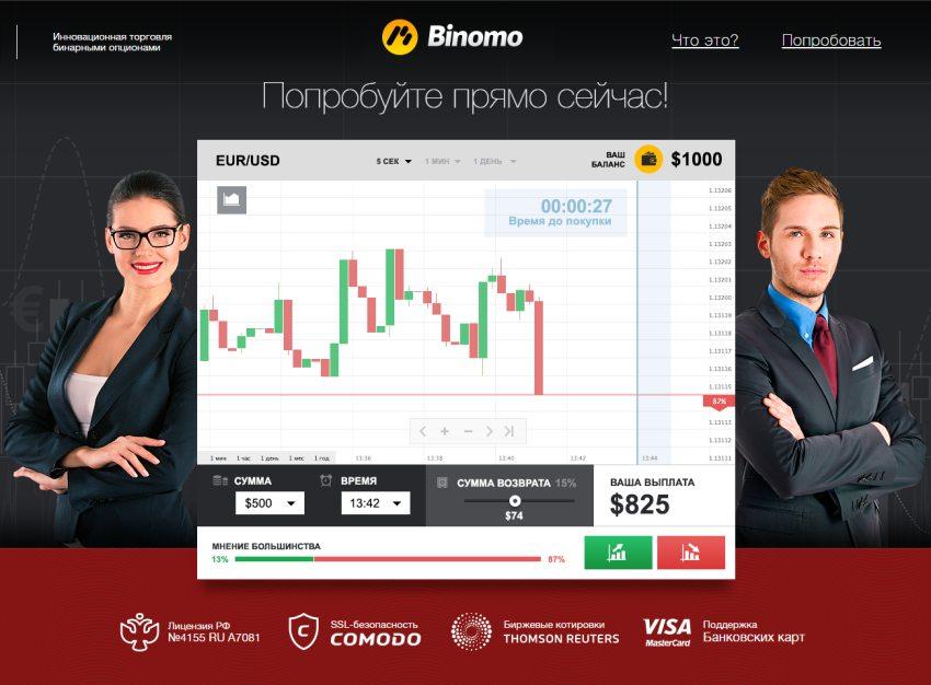 бинарные опционы казино или торговля