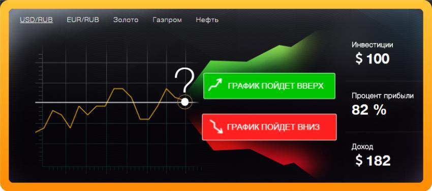 перспективах курса рубля в 2016 году