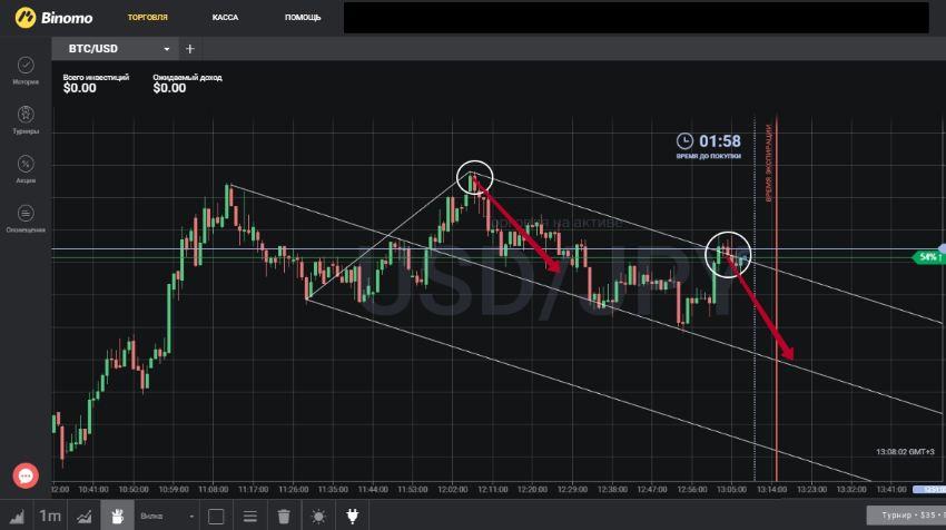 опционы на крипто валютах