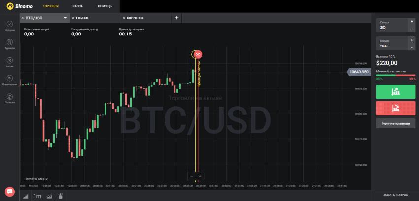 альтернатива бирже криптовалют