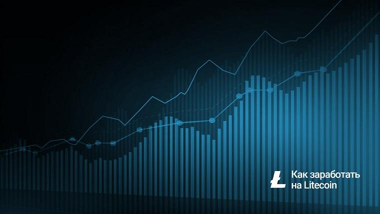 Прогноз по криптовалюте Litecoin