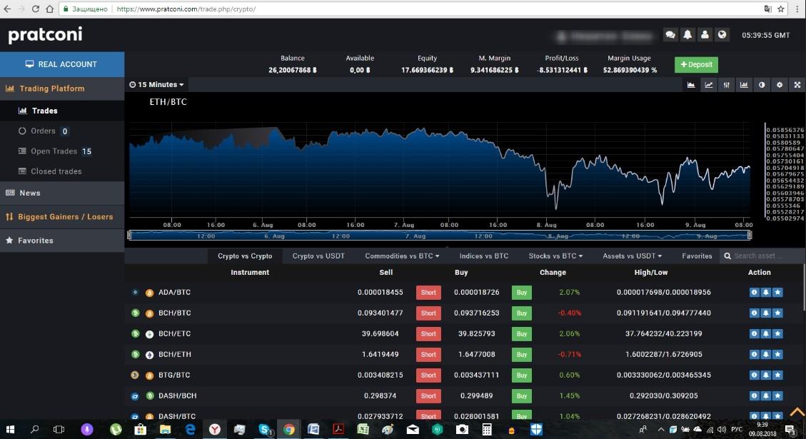 Pratconi - вывод денег с биржи