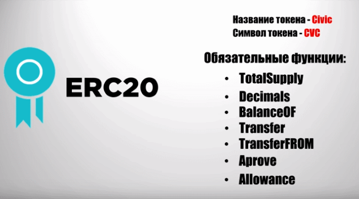 жетоны erc 20